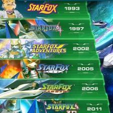 A história de Star Fox