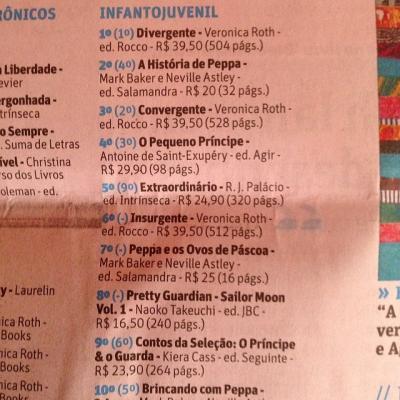 Lista da Folha de São Paulo.