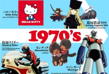 Painel de personagens dos anos 70