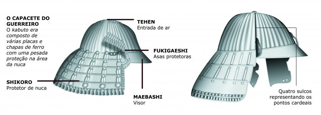 Linhas japonesas: O capacete  de Vader foi todo baseado no kabuto. Até a aba que protege a lateral do rosto e a nuca do guerreiro foram mantidas. McQuairre, diretor de arte de Guerra nas Estrelas, eliminou alguns acessórios e as linhas decorativas, optando por um estilo sombrio. Para completar, adicionou um modulador de voz à mascara de personagem. Assim, além da respiração controlada com a ajuda dos aparelhos instalados em sua armadura e máscara, Vader poderia intimidar qualquer inimigo utilizando sua voz metálica.