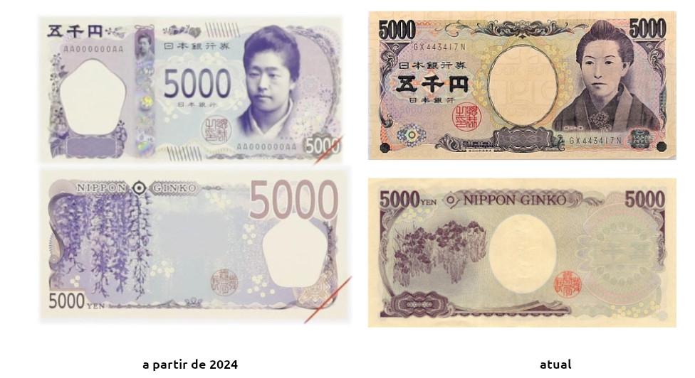 novas notas de iene
